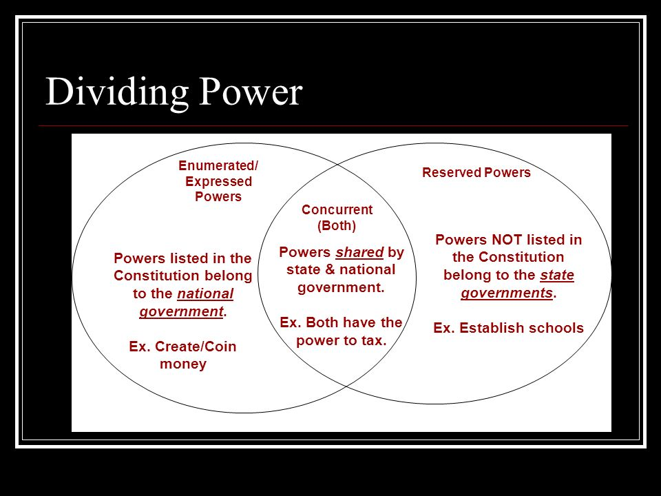 Dividing Power Enumerated/ Expressed Powers Reserved Powers Concurrent (Both) Powers listed in the Constitution belong to the national government.