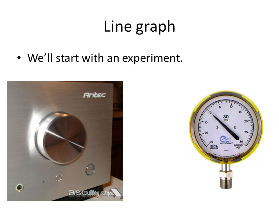 Line graph Well start with an experiment.