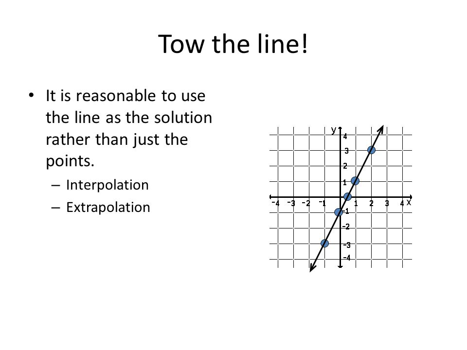 Tow the line. It is reasonable to use the line as the solution rather than just the points.