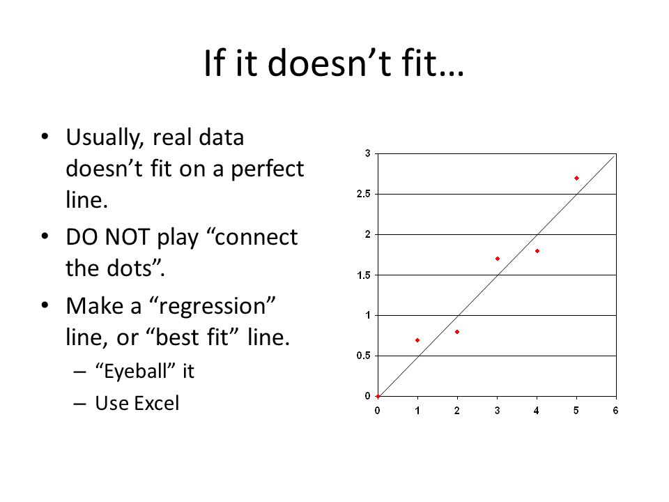 If it doesnt fit… Usually, real data doesnt fit on a perfect line. DO NOT play connect the dots. Make a regression line, or best fit line. – Eyeball i