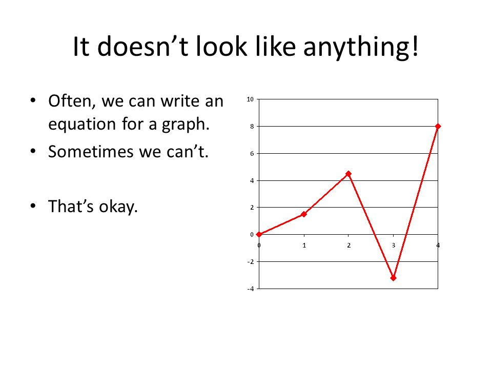 It doesnt look like anything! Often, we can write an equation for a graph. Sometimes we cant. Thats okay.