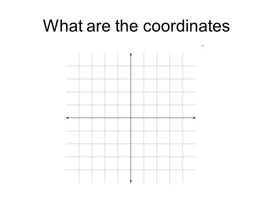 What are the coordinates