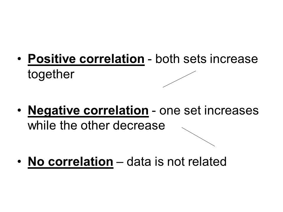 Positive correlation - both sets increase together Negative correlation - one set increases while the other decrease No correlation – data is not rela