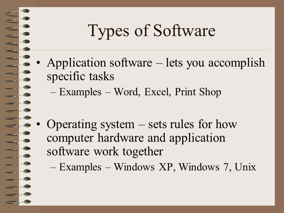 Types of Software Application software – lets you accomplish specific tasks –Examples – Word, Excel, Print Shop Operating system – sets rules for how