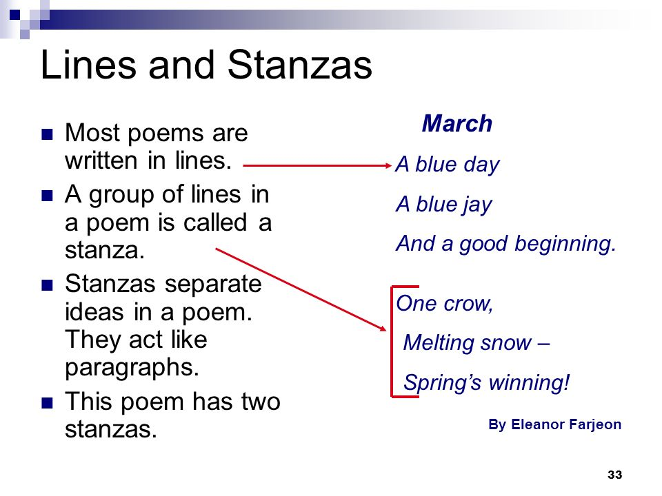 33 Lines and Stanzas Most poems are written in lines. A group of lines in a poem is called a stanza. Stanzas separate ideas in a poem. They act like p