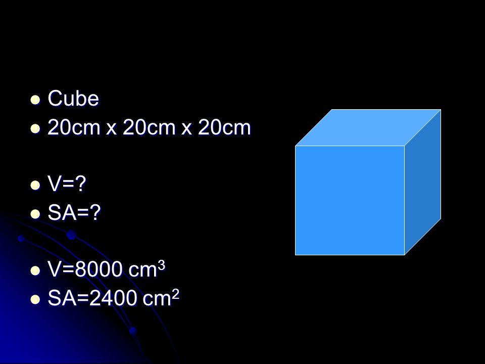 Cube Cube 20cm x 20cm x 20cm 20cm x 20cm x 20cm V=? V=? SA=? SA=? V=8000 cm 3 V=8000 cm 3 SA=2400 cm 2 SA=2400 cm 2