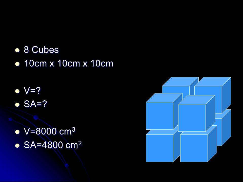 8 Cubes 8 Cubes 10cm x 10cm x 10cm 10cm x 10cm x 10cm V=? V=? SA=? SA=? V=8000 cm 3 V=8000 cm 3 SA=4800 cm 2 SA=4800 cm 2