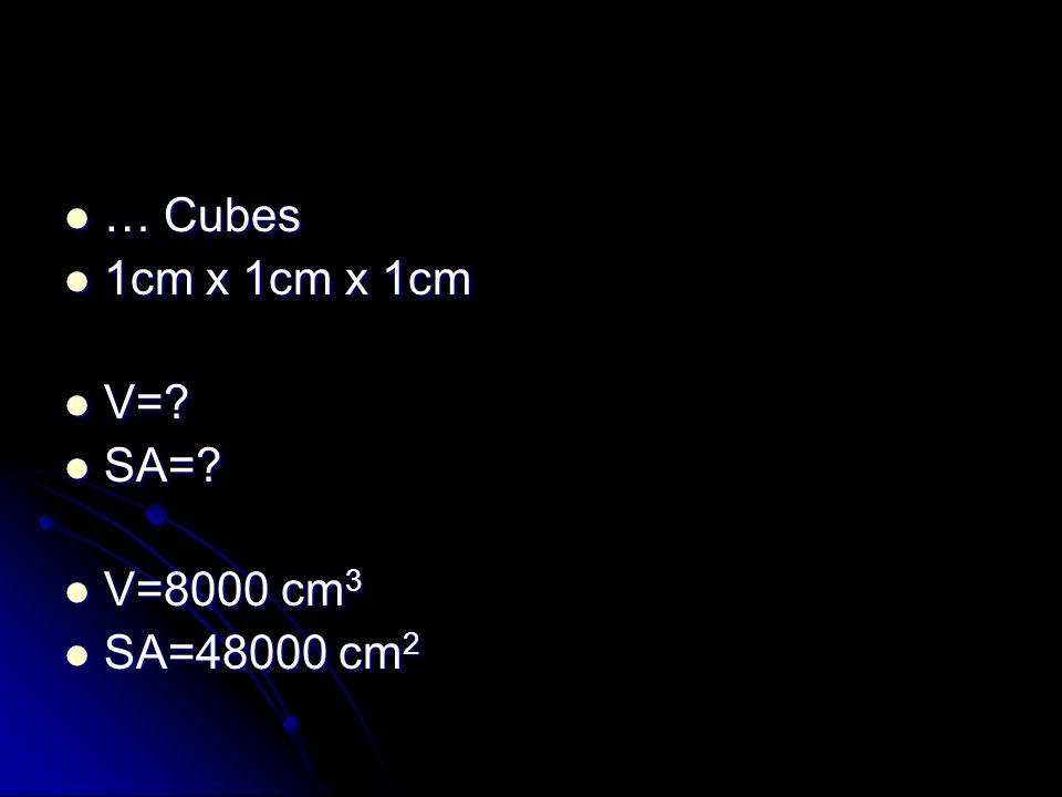 … Cubes … Cubes 1cm x 1cm x 1cm 1cm x 1cm x 1cm V=? V=? SA=? SA=? V=8000 cm 3 V=8000 cm 3 SA=48000 cm 2 SA=48000 cm 2