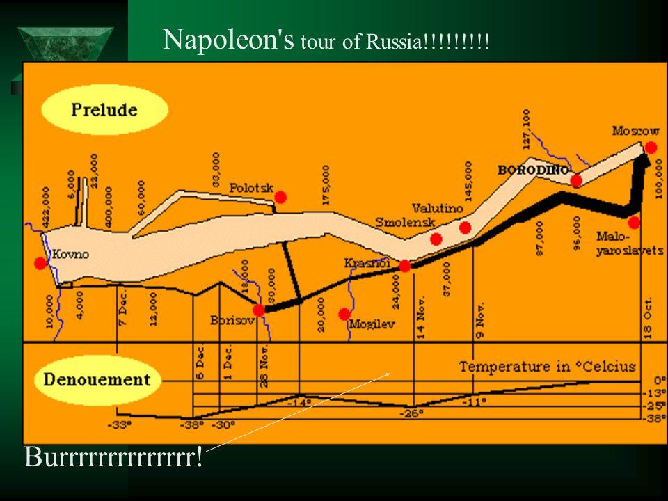 Burrrrrrrrrrrrrr! Napoleon s tour of Russia!!!!!!!!!