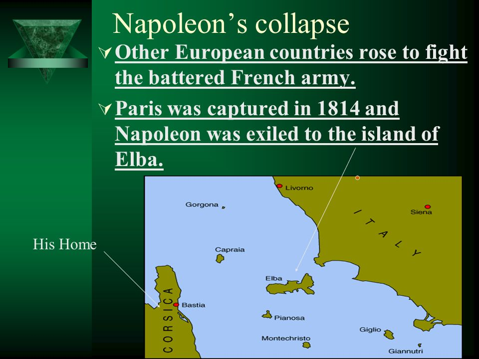 Napoleons collapse Other European countries rose to fight the battered French army. Paris was captured in 1814 and Napoleon was exiled to the island o