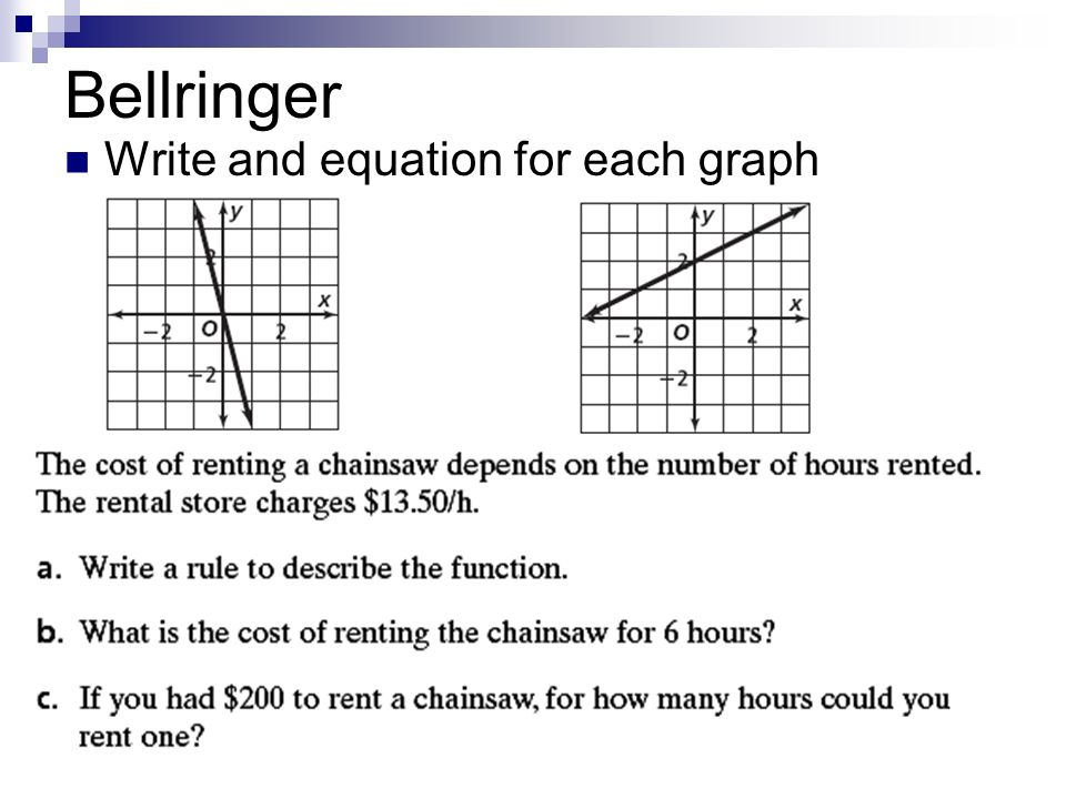 Write and equation for each graph Bellringer