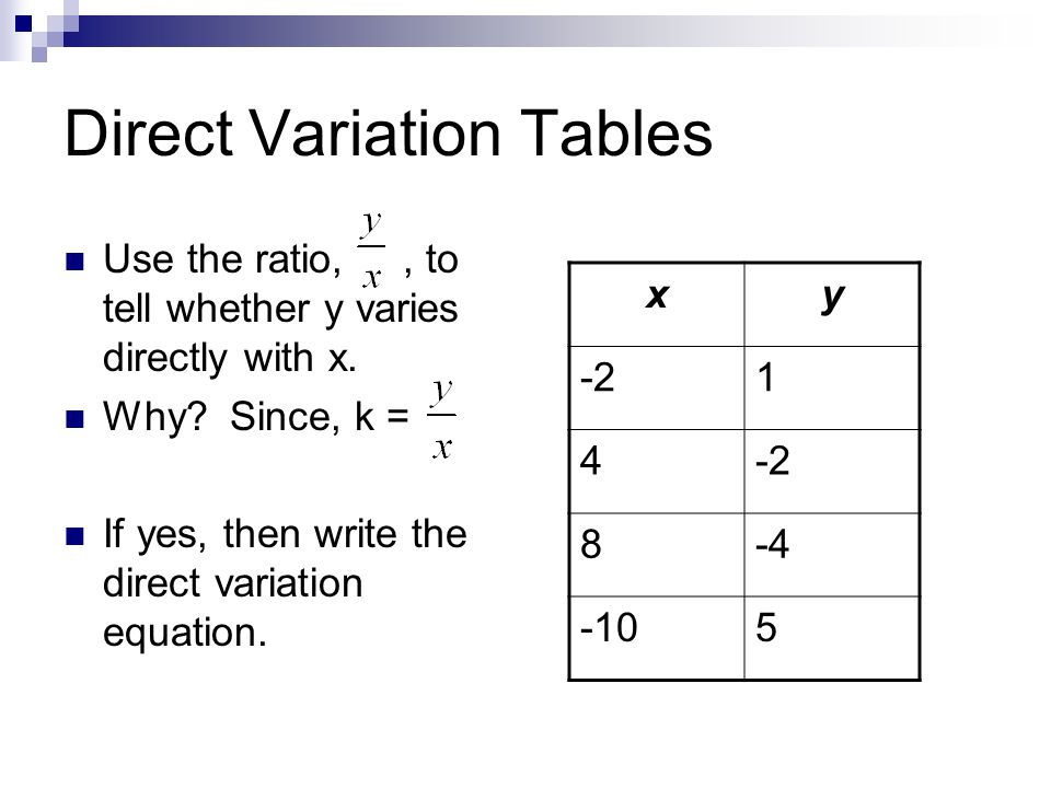 Direct Variation Tables Use the ratio,, to tell whether y varies directly with x. Why? Since, k = If yes, then write the direct variation equation. xy