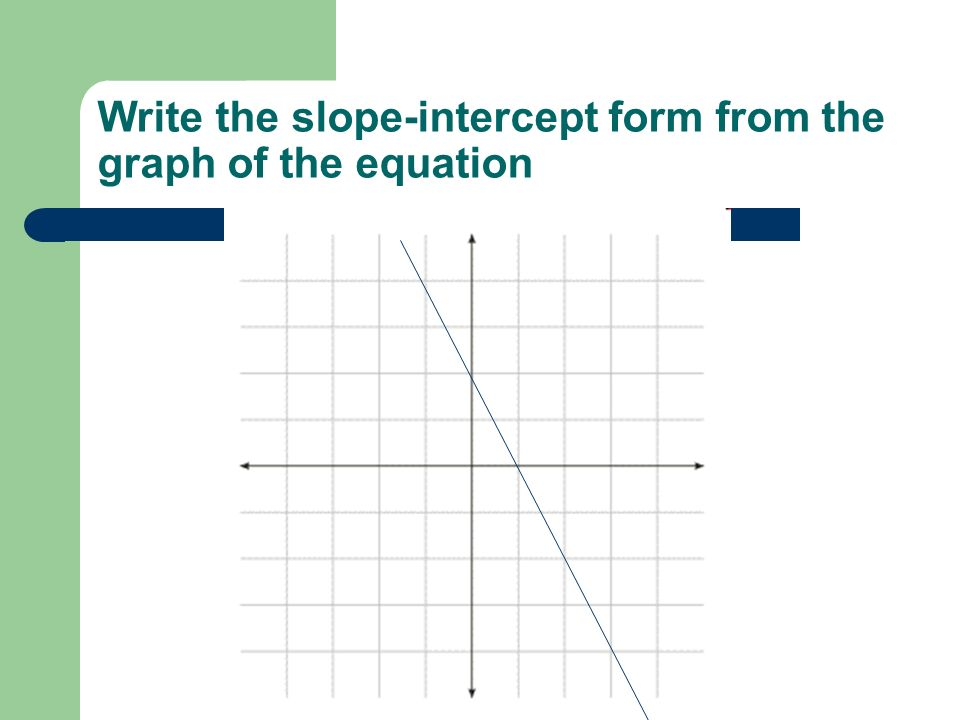 Write the slope-intercept form from the graph of the equation