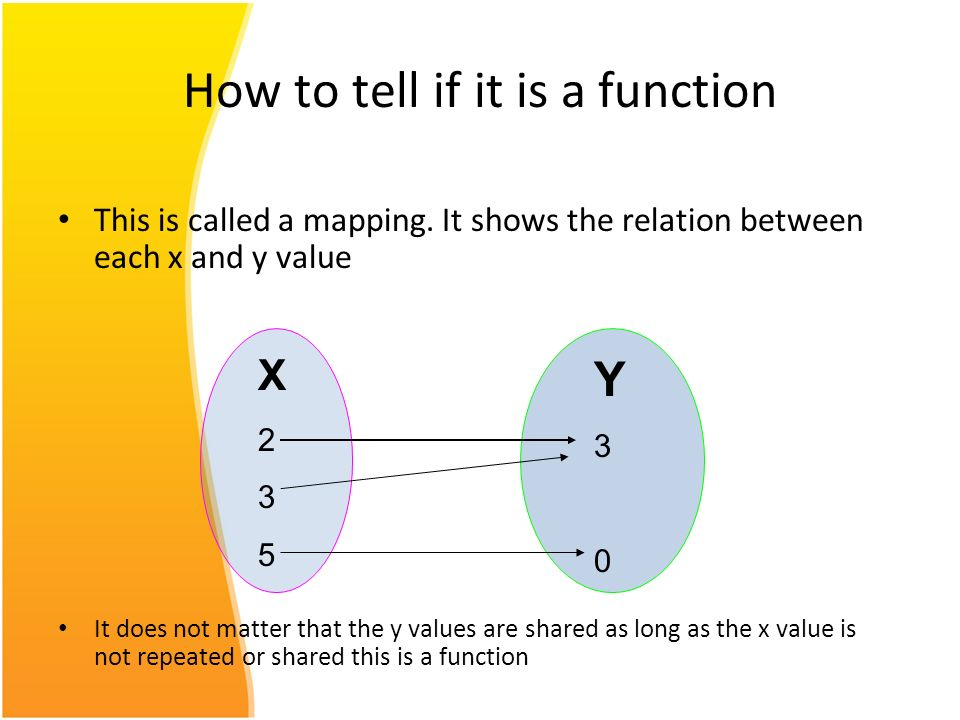 How to tell if it is a function This is called a mapping. It shows the relation between each x and y value It does not matter that the y values are sh