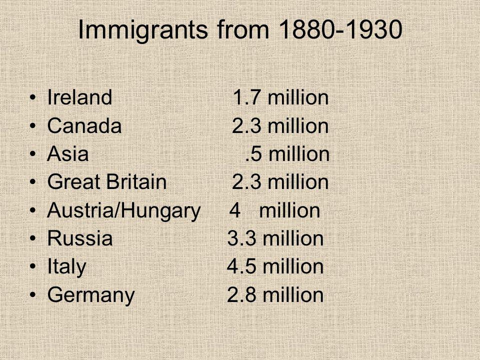 Immigrants from 1880-1930 Ireland 1.7 million Canada 2.3 million Asia.5 million Great Britain 2.3 million Austria/Hungary 4 million Russia 3.3 million Italy 4.5 million Germany 2.8 million