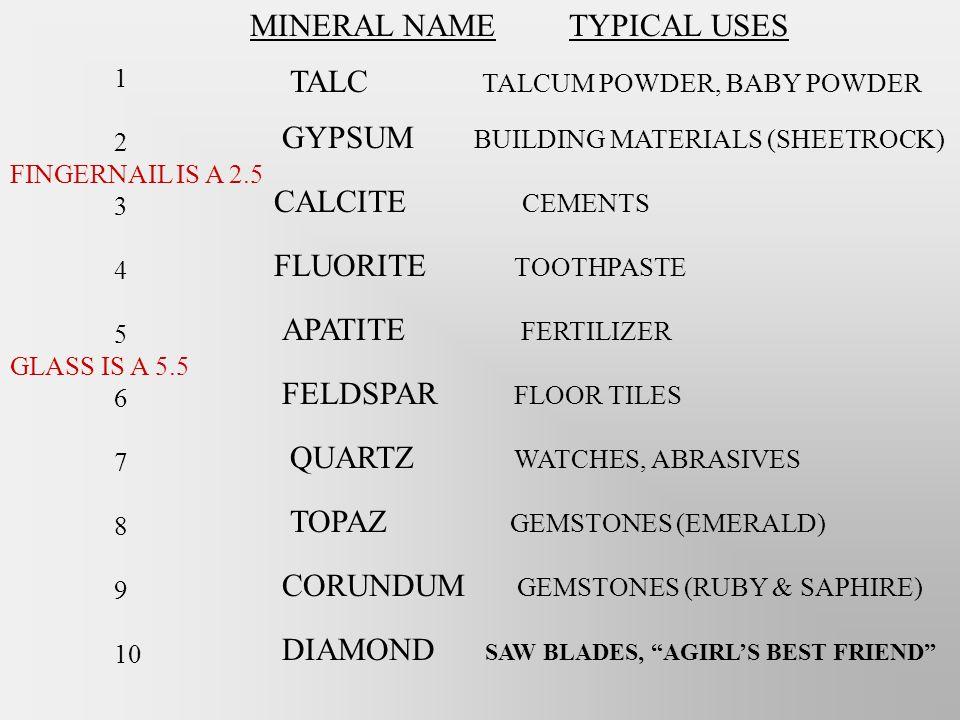 FINGERNAIL IS A 2.5 GLASS IS A 5.5 1 2 3 4 5 6 7 8 9 10 TALC TALCUM POWDER, BABY POWDER GYPSUM BUILDING MATERIALS (SHEETROCK) CALCITE CEMENTS FLUORITE