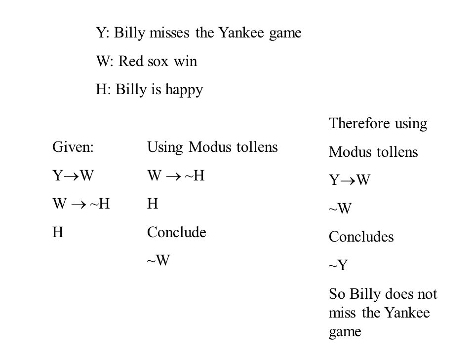 Try: Given: If Billy misses the Yankees game then the red sox win If the red sox win then Billy is not happy Billy is happy Prove: Billy does not miss the Yankee game Y: Billy misses the Yankee game W: Red sox win H: Billy is happy