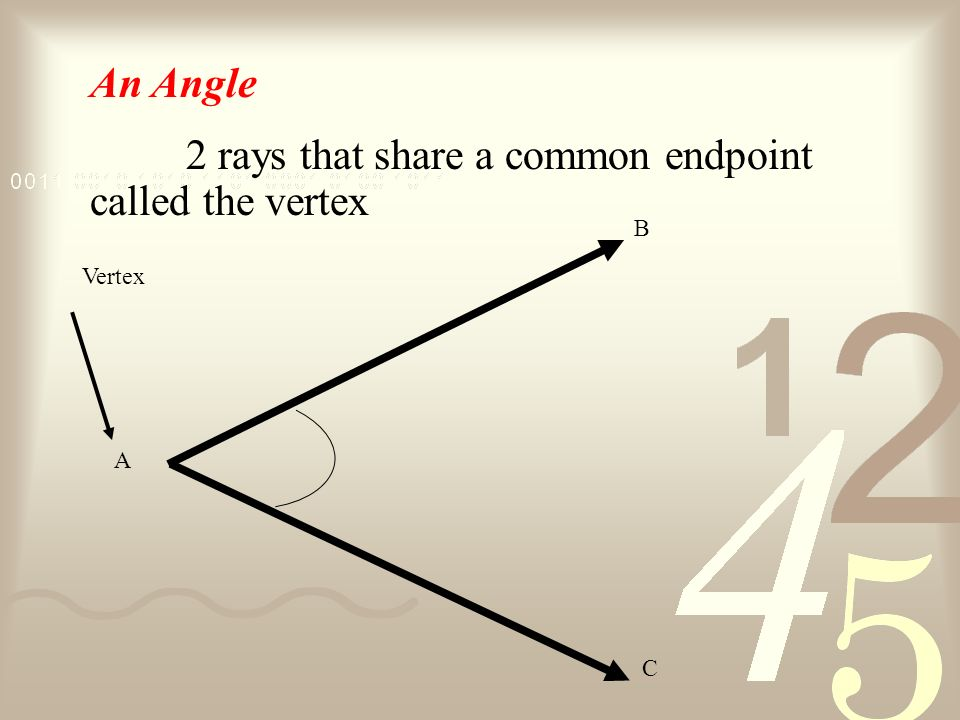 A Ray is a part of a line that has only one endpoint. In Geometry, a ray starts at one point, then goes on forever in one direction. Opposite Rays 2 r