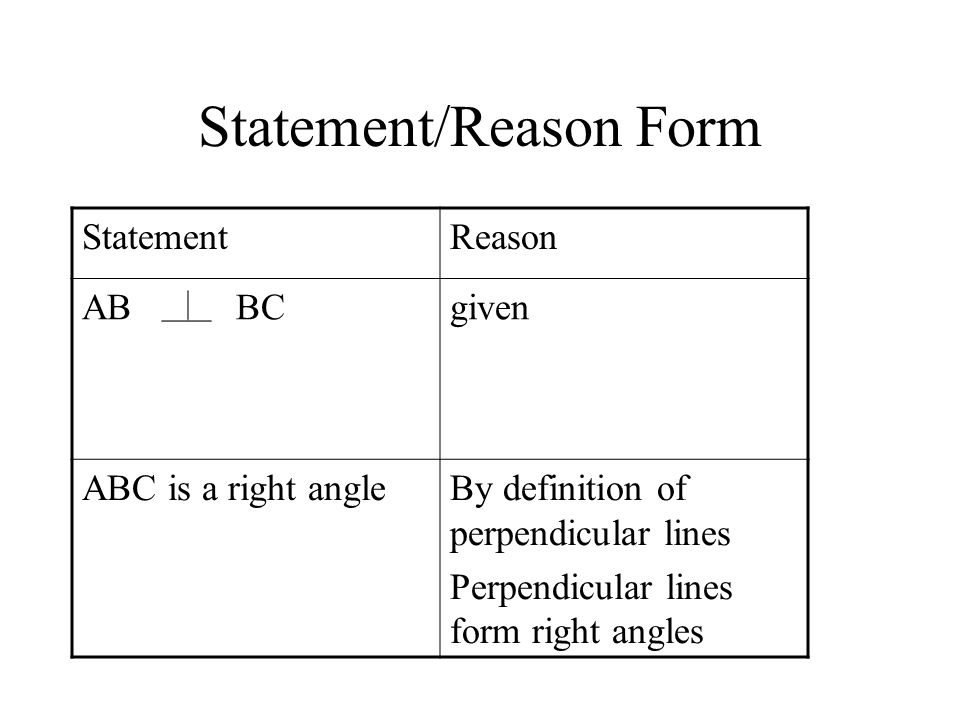 Most proofs in geometry are related to logic proofs and the Law of Detachment. That is given the statement and the hypothesis to be true we can assume