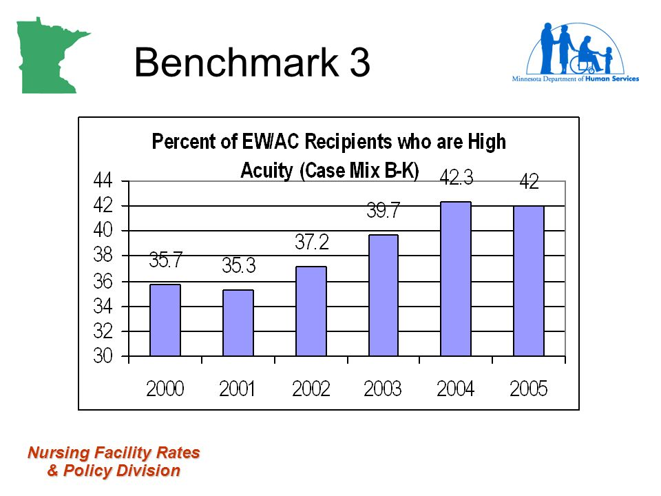 Nursing Facility Rates & Policy Division Benchmark 3