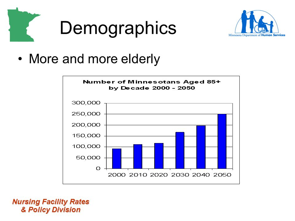 Nursing Facility Rates & Policy Division Demographics More and more elderly