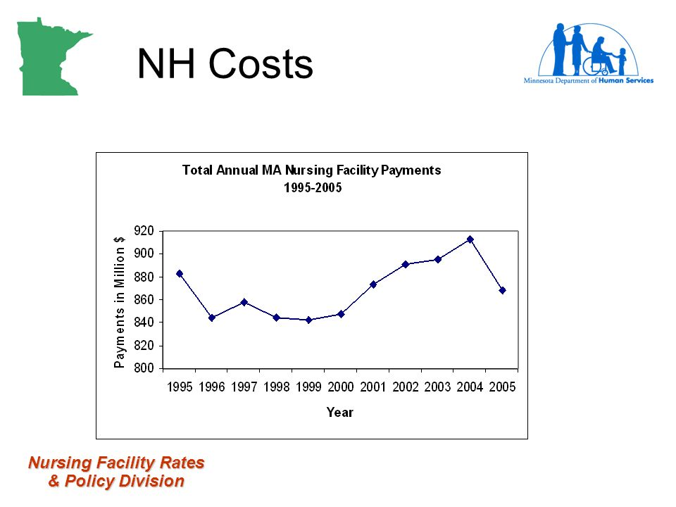 Nursing Facility Rates & Policy Division NH Costs