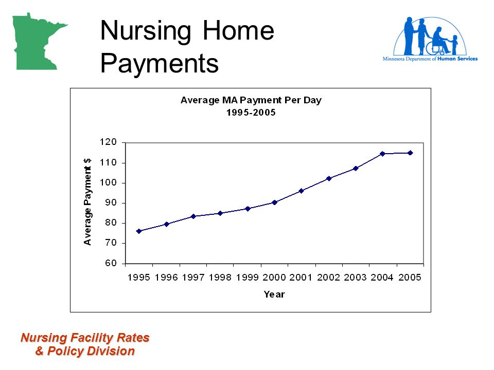 Nursing Facility Rates & Policy Division Nursing Home Payments