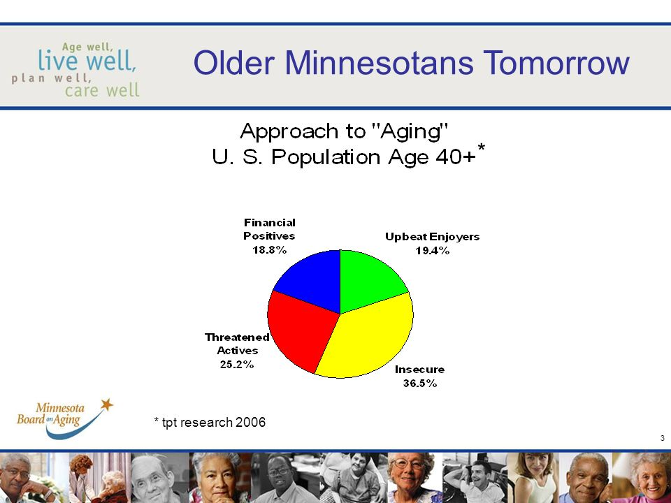 4 Older Minnesotans Tomorrow Upbeat Enjoyers (19.4%) –Enthusiastic, active, involved –Optimistic about future –Believe age increases attractiveness –Want to expand intellectual horizons –Want to work in retirement –Feel financially secure