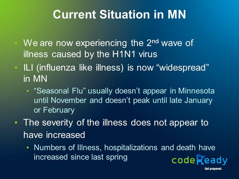 Current Situation in MN We are now experiencing the 2 nd wave of illness caused by the H1N1 virus ILI (influenza like illness) is now widespread in MN