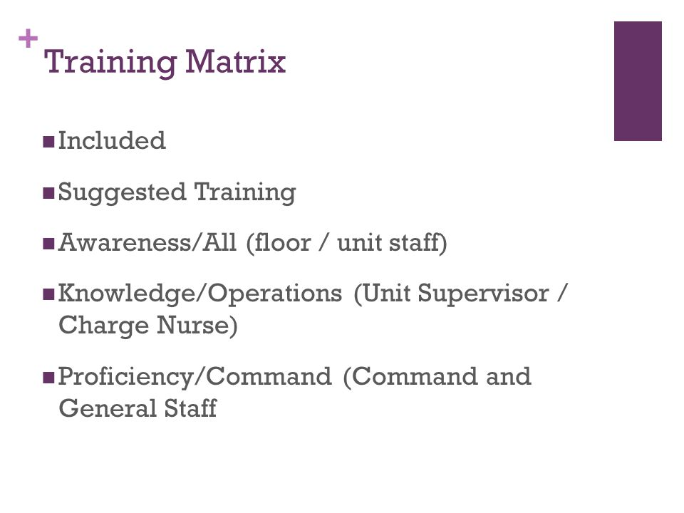 + Training Matrix Included Suggested Training Awareness/All (floor / unit staff) Knowledge/Operations (Unit Supervisor / Charge Nurse) Proficiency/Com