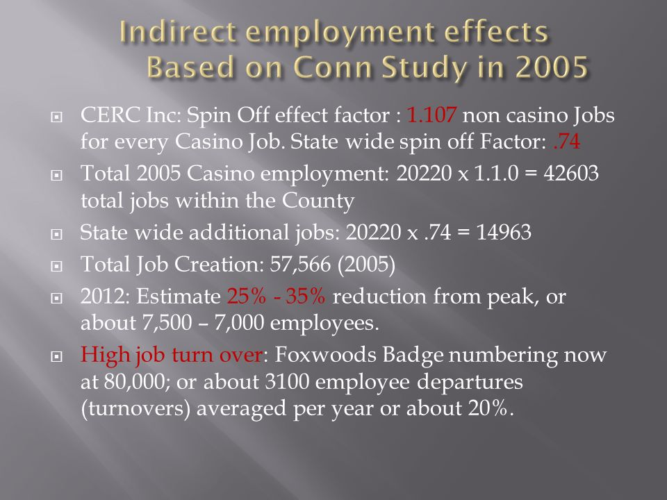 CERC Inc: Spin Off effect factor : non casino Jobs for every Casino Job.