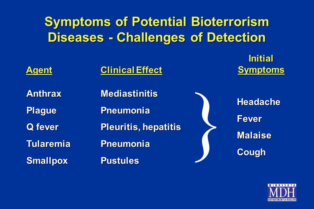 Symptoms of Potential Bioterrorism Diseases - Challenges of Detection AnthraxPlague Q fever TularemiaSmallpox Agent MediastinitisPneumonia Pleuritis,