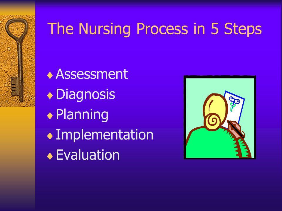 The Nursing Process in 5 Steps Assessment Diagnosis Planning Implementation Evaluation