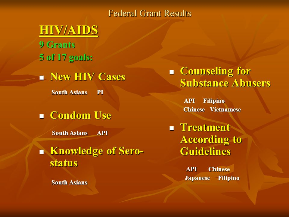 Federal Grant Results HIV/AIDS 9 Grants 5 of 17 goals: New HIV Cases New HIV Cases South AsiansPI South AsiansPI Condom Use Condom Use South AsiansAPI South AsiansAPI Knowledge of Sero- status Knowledge of Sero- status South Asians South Asians Counseling for Substance Abusers Counseling for Substance Abusers API Filipino API Filipino Chinese Vietnamese Chinese Vietnamese Treatment According to Guidelines Treatment According to Guidelines API Chinese API Chinese Japanese Filipino Japanese Filipino