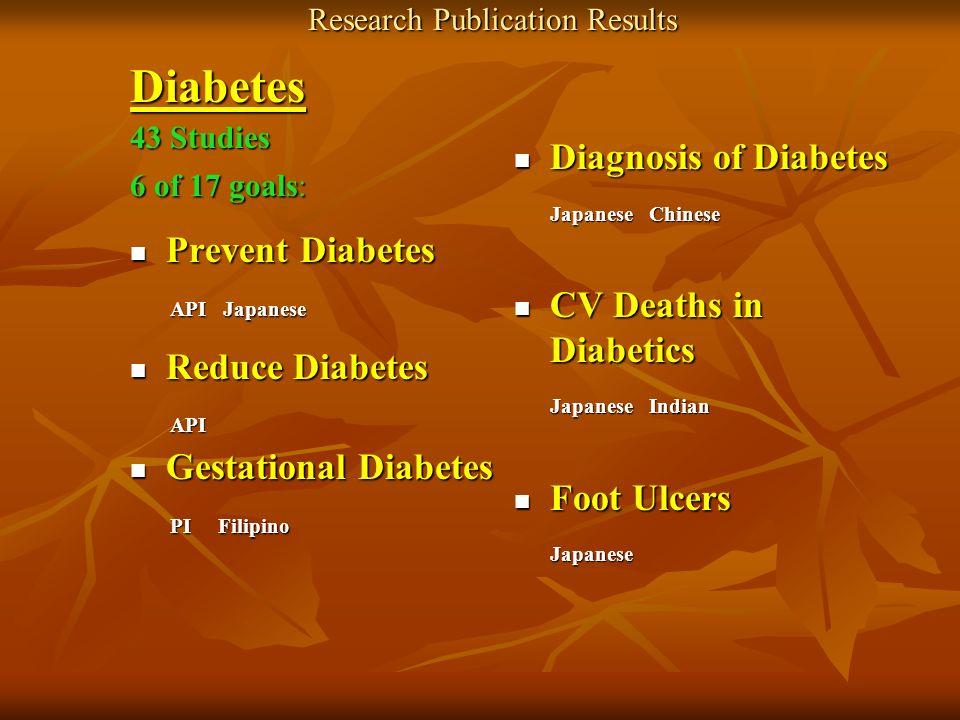 Research Publication Results Diabetes 43 Studies 6 of 17 goals: Prevent Diabetes Prevent Diabetes API Japanese API Japanese Reduce Diabetes Reduce Dia