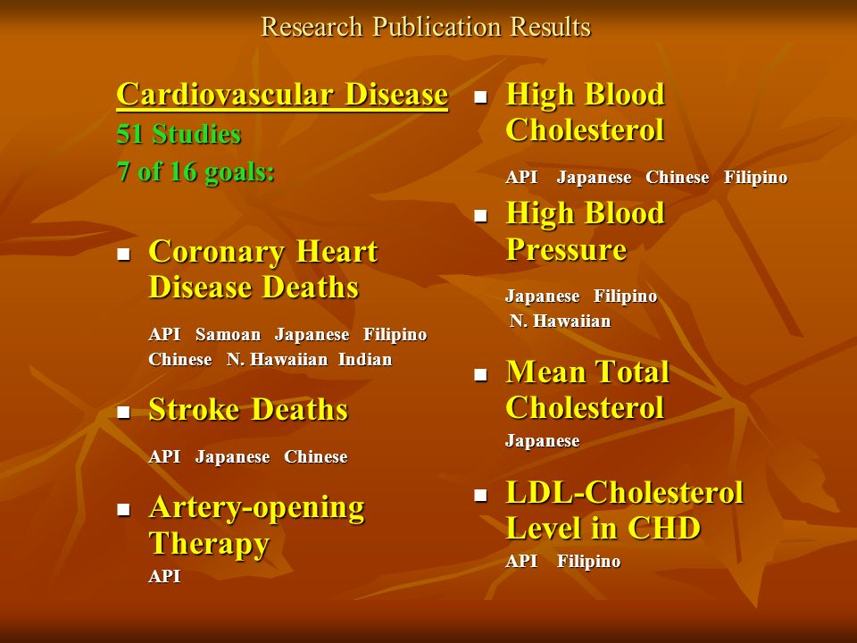 Research Publication Results Cardiovascular Disease 51 Studies 7 of 16 goals: Coronary Heart Disease Deaths Coronary Heart Disease Deaths API Samoan Japanese Filipino API Samoan Japanese Filipino Chinese N.