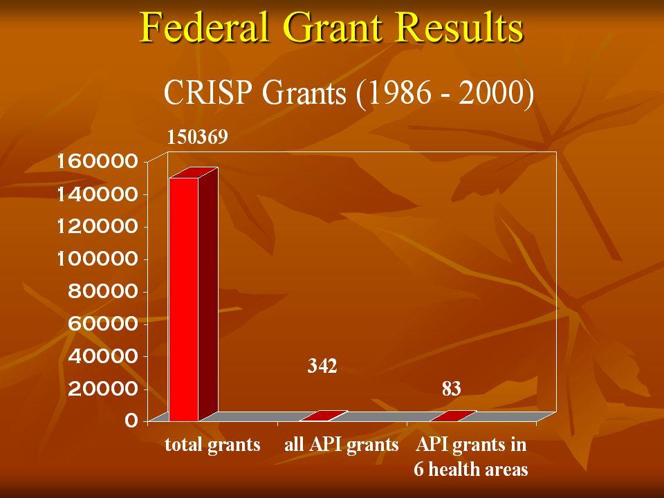Federal Grant Results Federal Grant Results