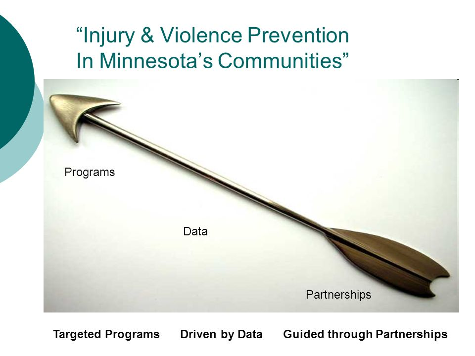 Injury & Violence Prevention In Minnesotas Communities Programs Data Partnerships Targeted Programs Driven by Data Guided through Partnerships