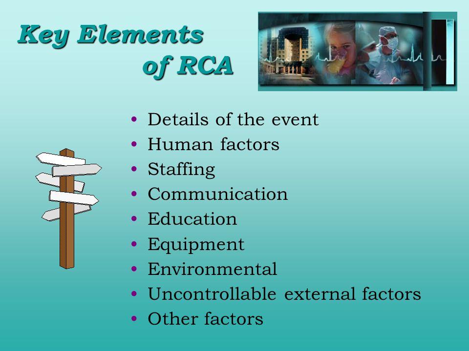 Details of the event Human factors Staffing Communication Education Equipment Environmental Uncontrollable external factors Other factors Key Elements