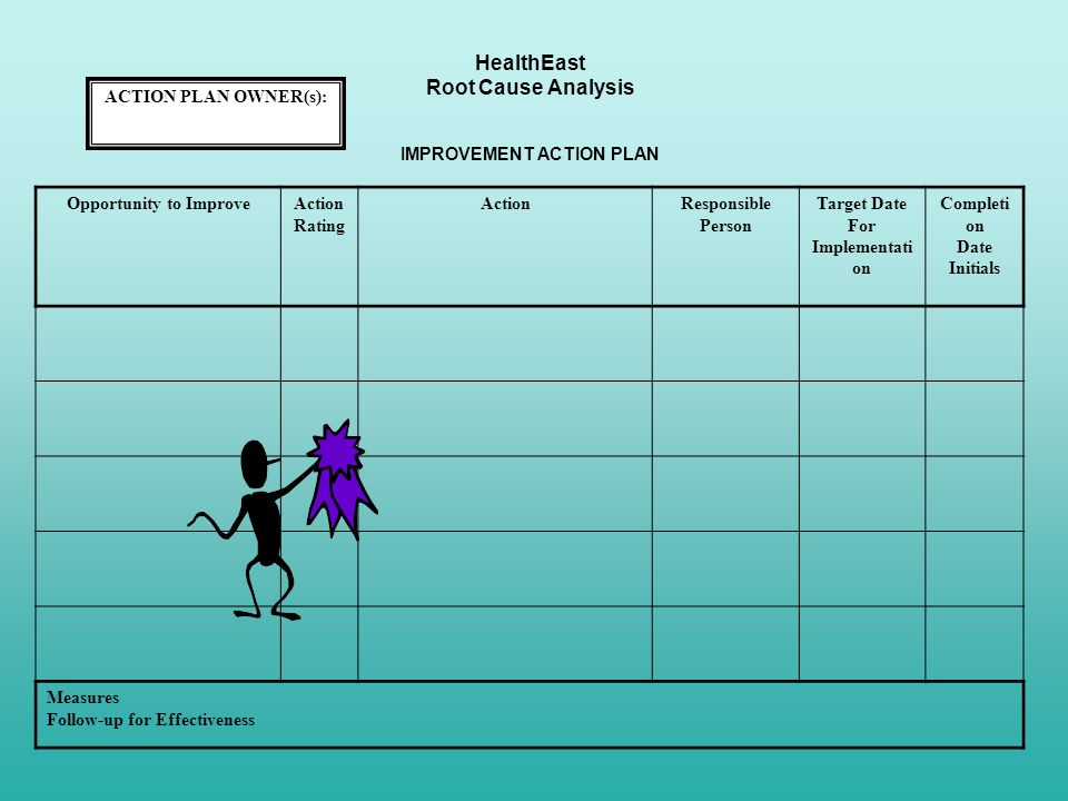 ACTION PLAN OWNER(s): HealthEast Root Cause Analysis IMPROVEMENT ACTION PLAN Opportunity to ImproveAction Rating ActionResponsible Person Target Date