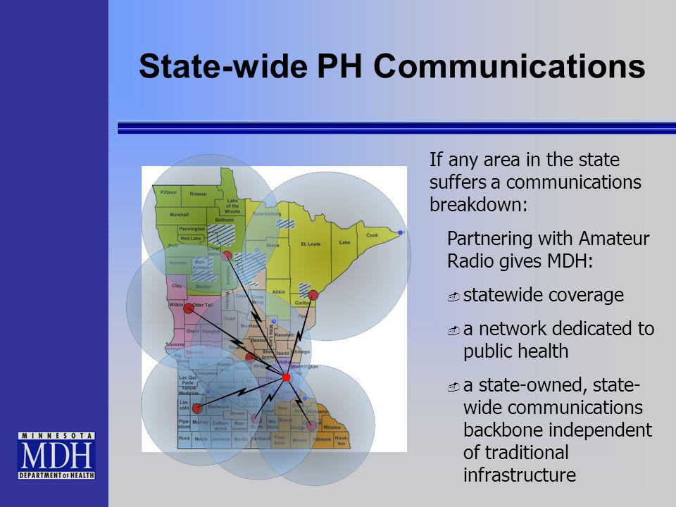 State-wide PH Communications If any area in the state suffers a communications breakdown: Partnering with Amateur Radio gives MDH: statewide coverage
