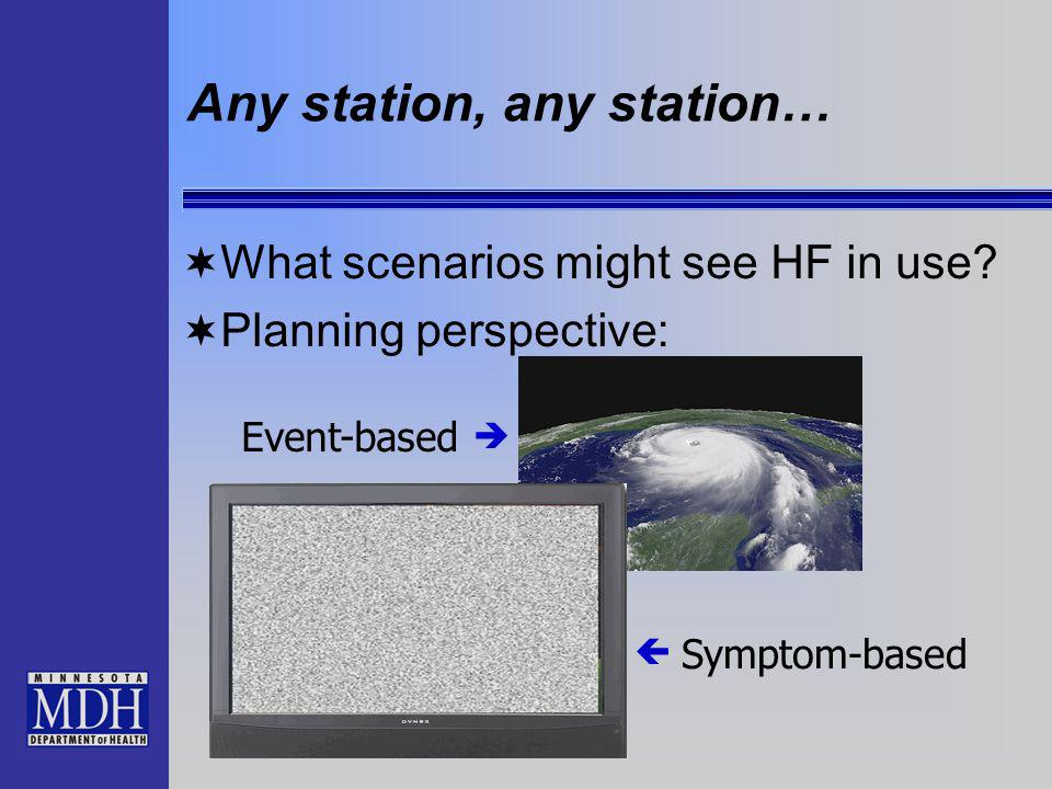 Any station, any station… What scenarios might see HF in use.