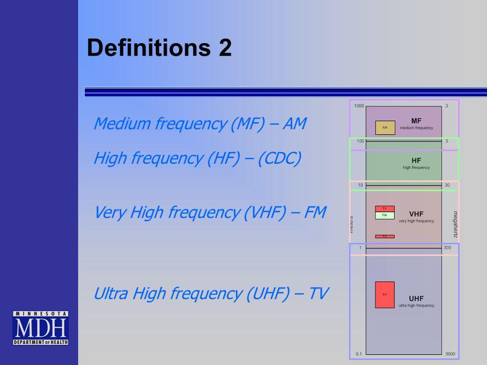 Definitions 2 Medium frequency (MF) – AM High frequency (HF) – (CDC) Very High frequency (VHF) – FM Ultra High frequency (UHF) – TV