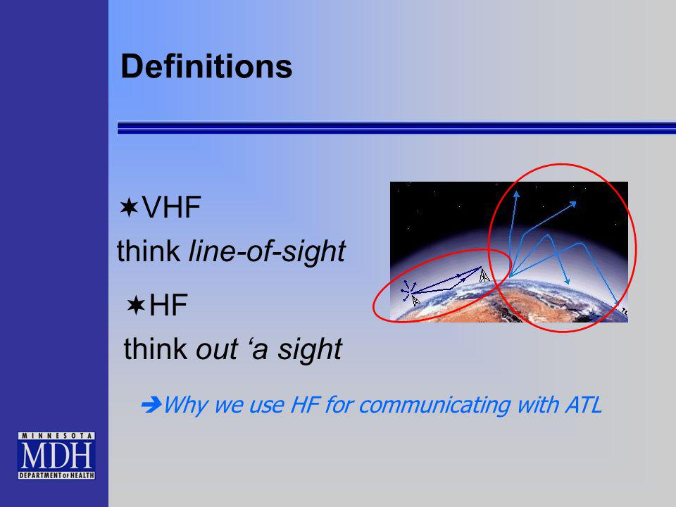 Definitions VHF think line-of-sight HF think out a sight Why we use HF for communicating with ATL