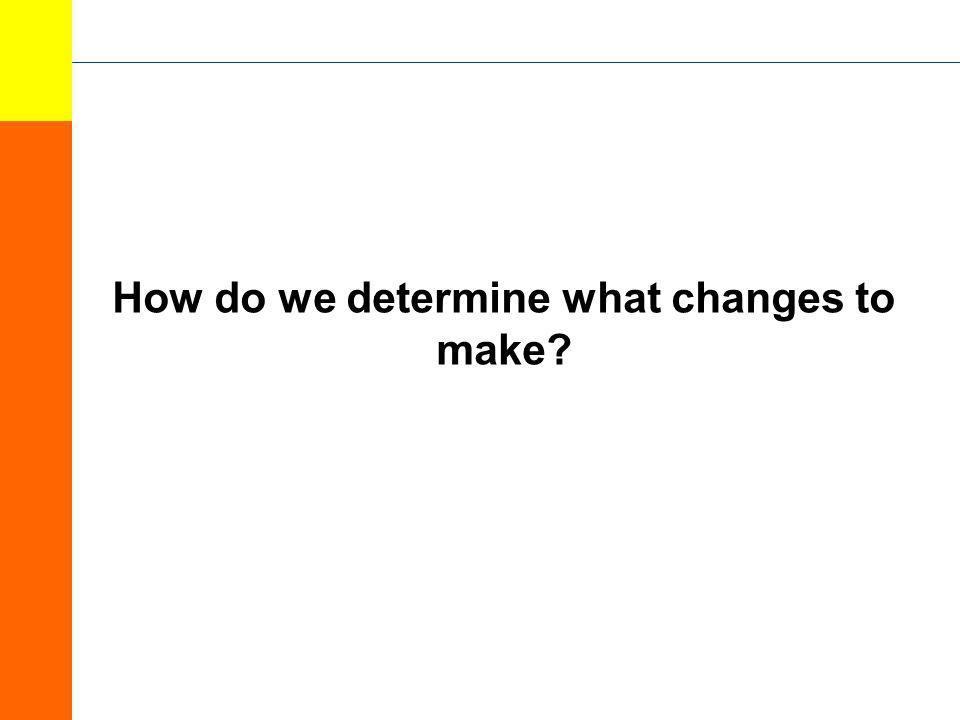 How do we determine what changes to make?