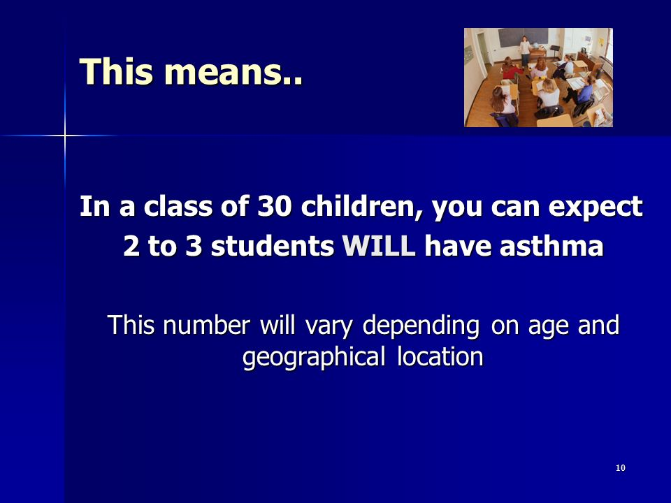 10 This means.. In a class of 30 children, you can expect 2 to 3 students WILL have asthma This number will vary depending on age and geographical loc