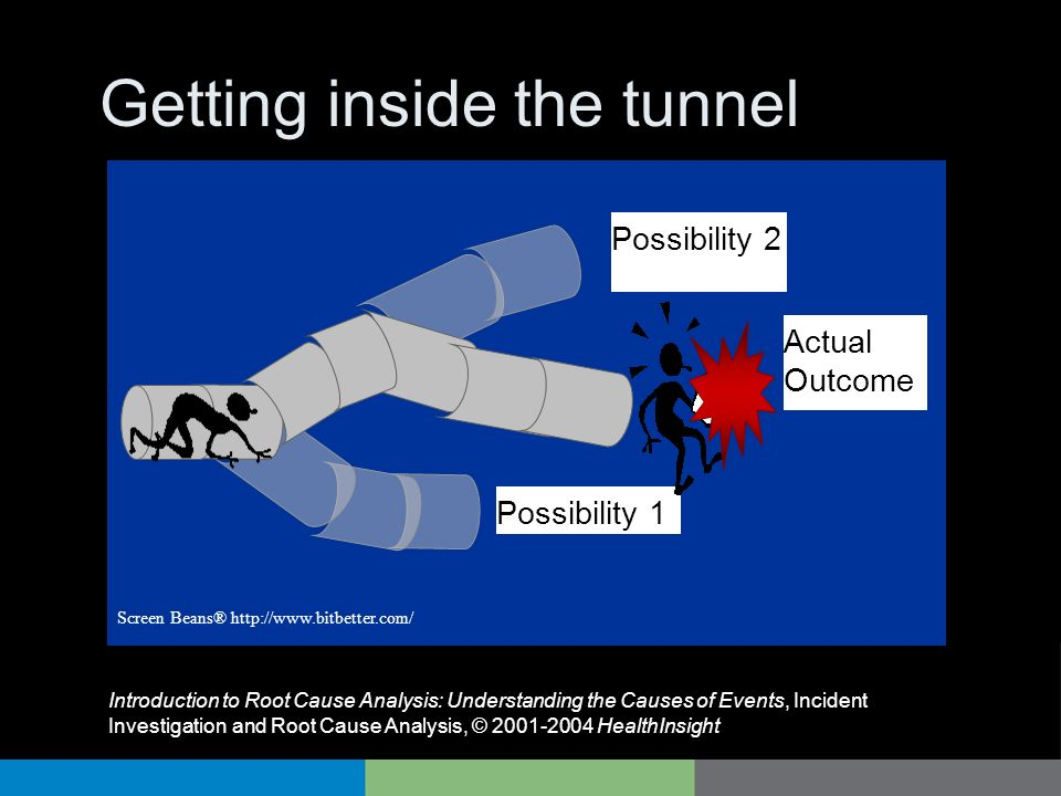 Getting inside the tunnel Possibility 2 Possibility 1 Actual Outcome Screen Beans® http://www.bitbetter.com/ Introduction to Root Cause Analysis: Unde