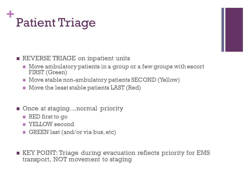 + Patient Triage