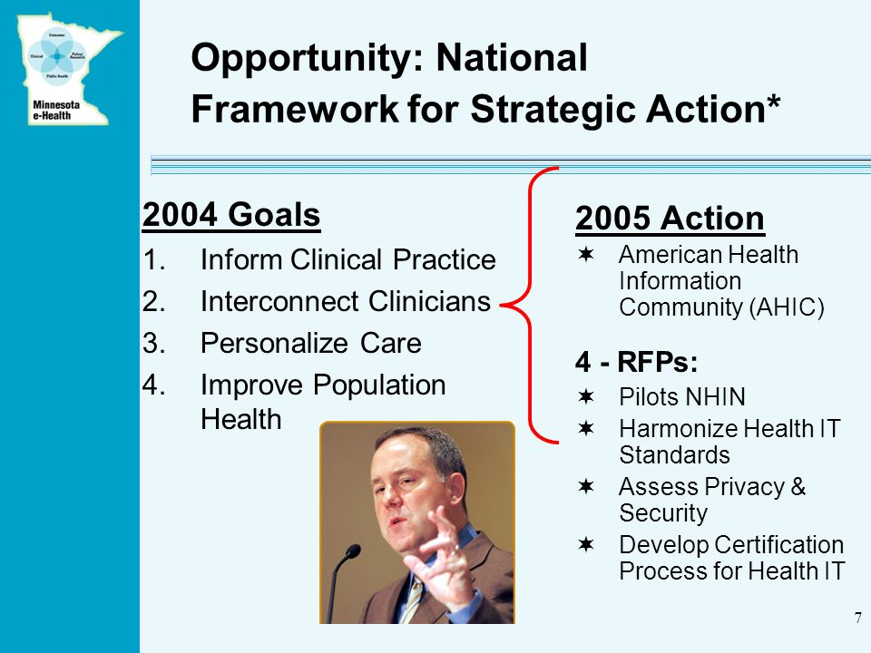 7 Opportunity: National Framework for Strategic Action* 2004 Goals 1.Inform Clinical Practice 2.Interconnect Clinicians 3.Personalize Care 4.Improve Population Health 2005 Action American Health Information Community (AHIC) 4 - RFPs: Pilots NHIN Harmonize Health IT Standards Assess Privacy & Security Develop Certification Process for Health IT