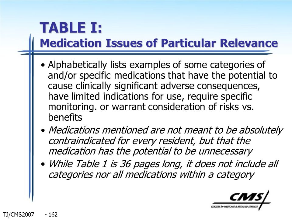 TJ/CMS2007 - 162 TABLE I: Medication Issues of Particular Relevance Alphabetically lists examples of some categories of and/or specific medications th